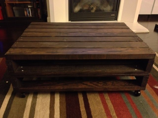 DIY Pallet Coffee Table with storage space and casters