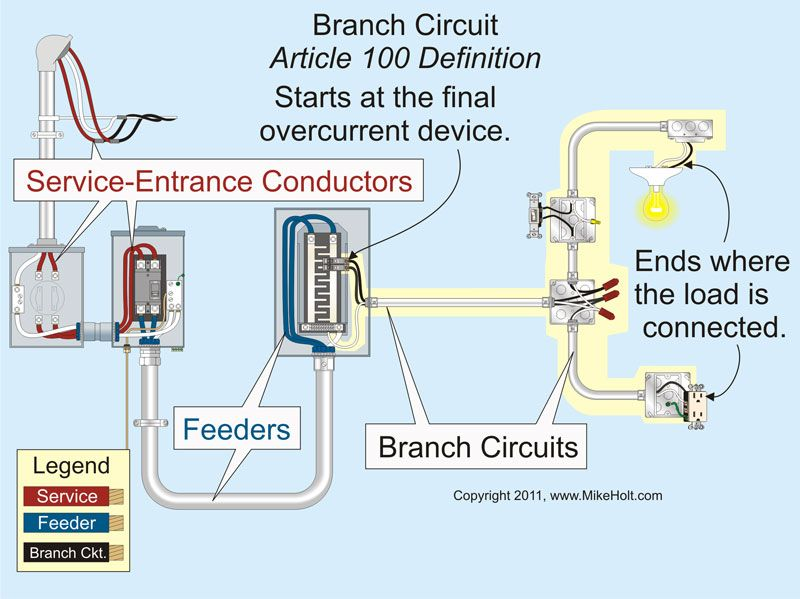 Fig 1 The Conductors Between The Final Overcurrent Device And The Outlet S Are Defined As Branch Circu Electrical Diagram Electricity Residential Electrical
