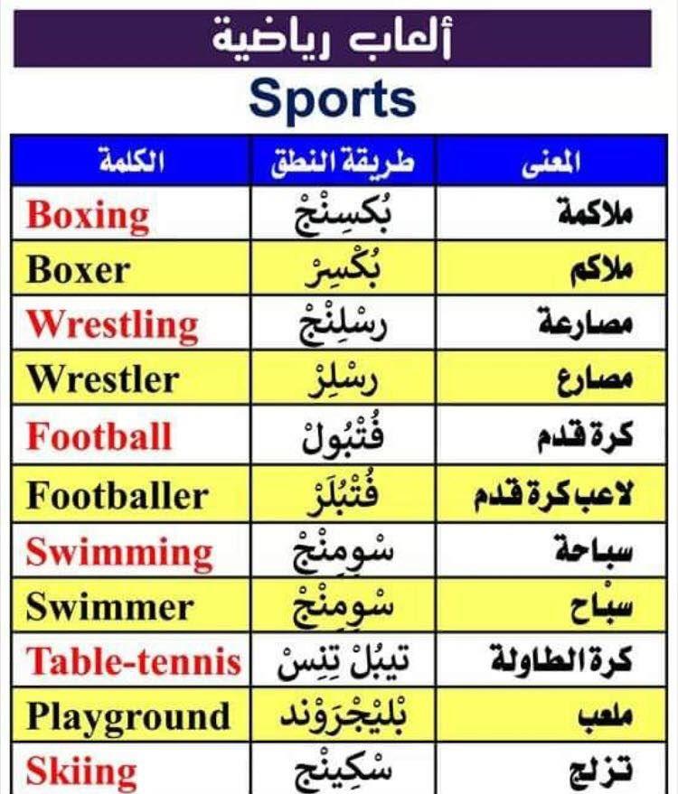 Learning Arabic Msa Fabienne Learn English Learn English Words Learning Arabic