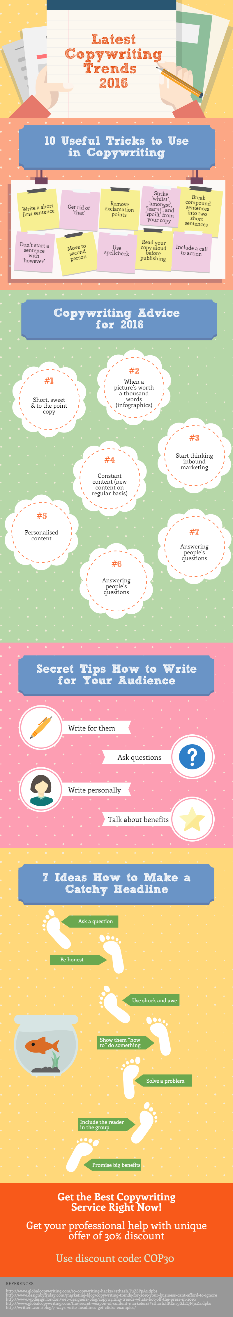 Latest Copywriting Trends 2016 #Infographic