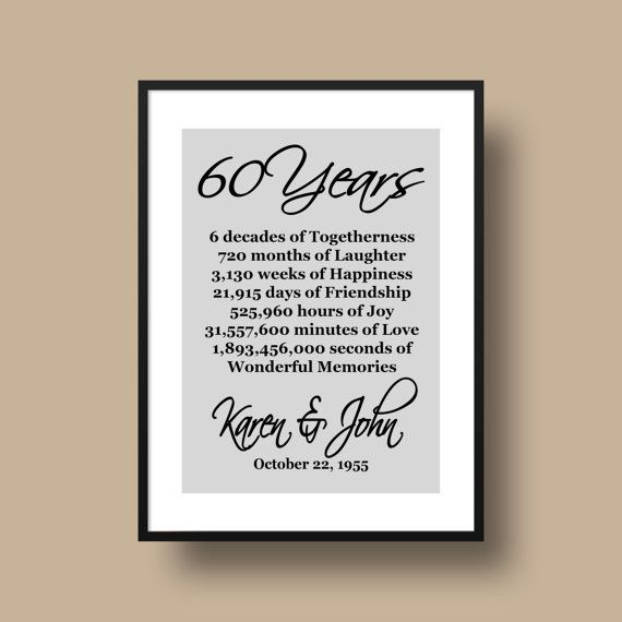 60th Wedding Anniversary Ideas: 60th Anniversary Gift, Diamond Anniversary, Personalized