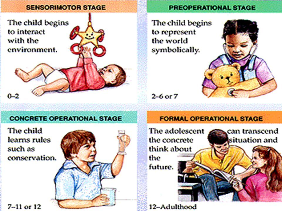 jean piagets cognitive development theory Jean piaget born: 9-aug-1896  piaget divided cognitive growth and development into fixed  a chief tenet of piaget's theory is that these stages do not vary.