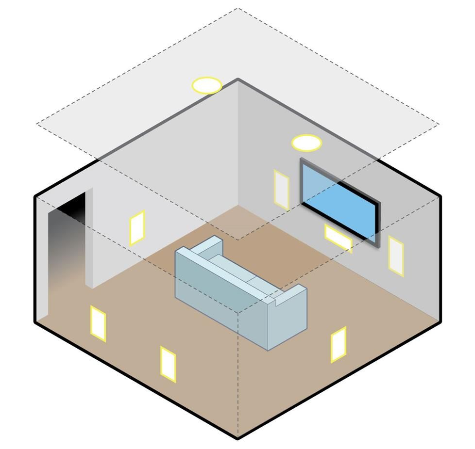 In Wall And Ceiling Speaker Placement And Installation Home