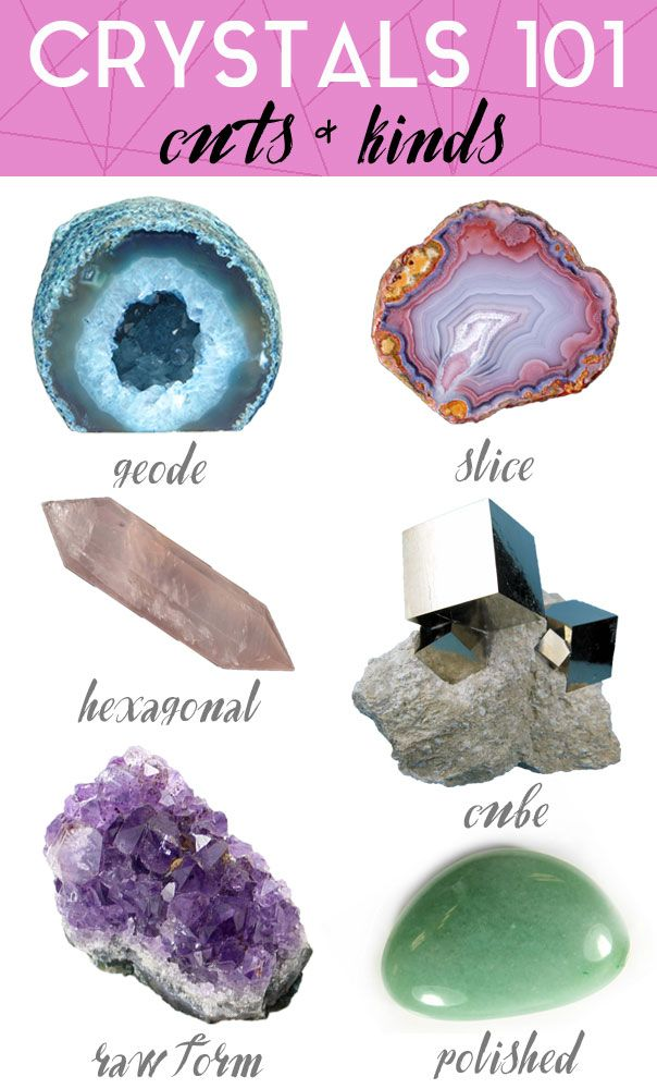 Crystals 101: Cuts & Kinds | Crystals, Stone and Gems