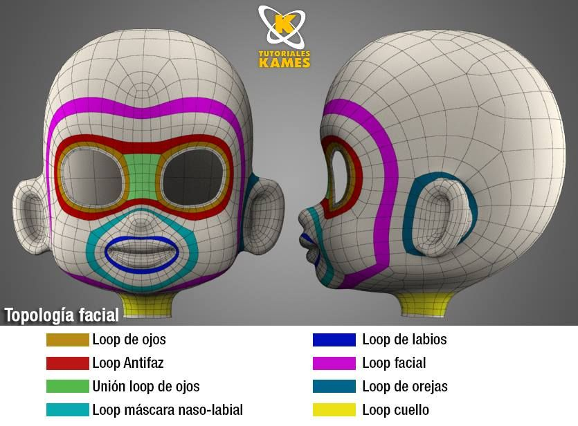 1900069 675368912528441 1367745453 835 616 3d for 3ds max face modeling