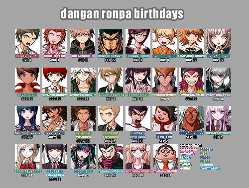 Anime Character Birthday 7 July : Ichuu dangan ronpa birthday chart have fun with this i m