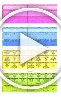 Régime cétogène ,menu dune semaine  #keto #ketodiet #regimeketo #fitness