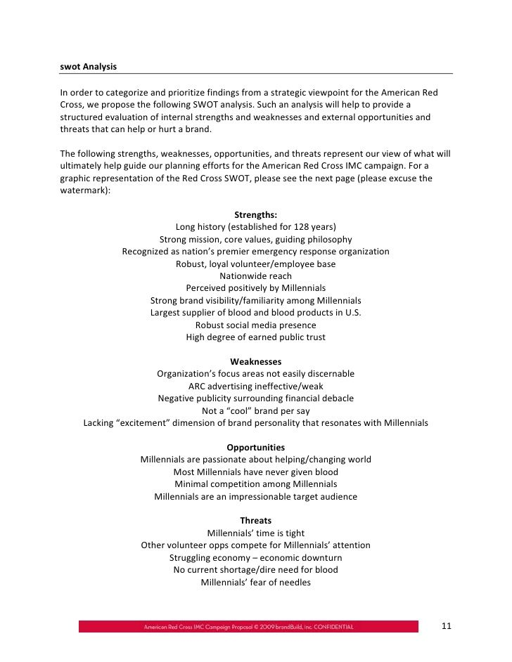 Term paper double spaced Manuscript paper This page contains - example of a swot analysis paper