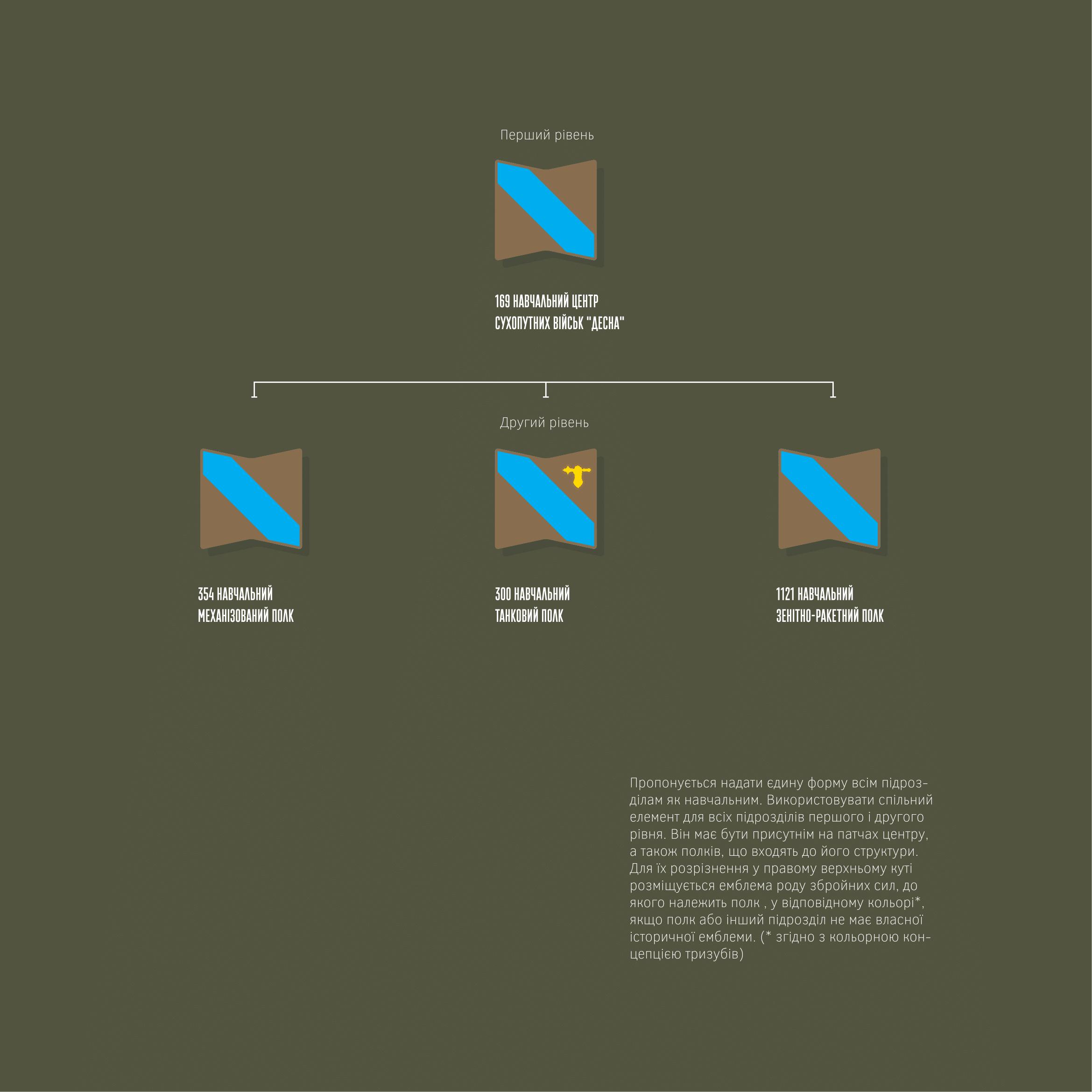Pin by Alexandr Tereschenko on Доска Pie chart, Chart, Ads