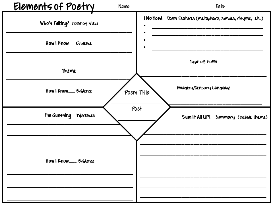 elements of poetry graphic organizer for any poem language arts fourth and fifth grade. Black Bedroom Furniture Sets. Home Design Ideas