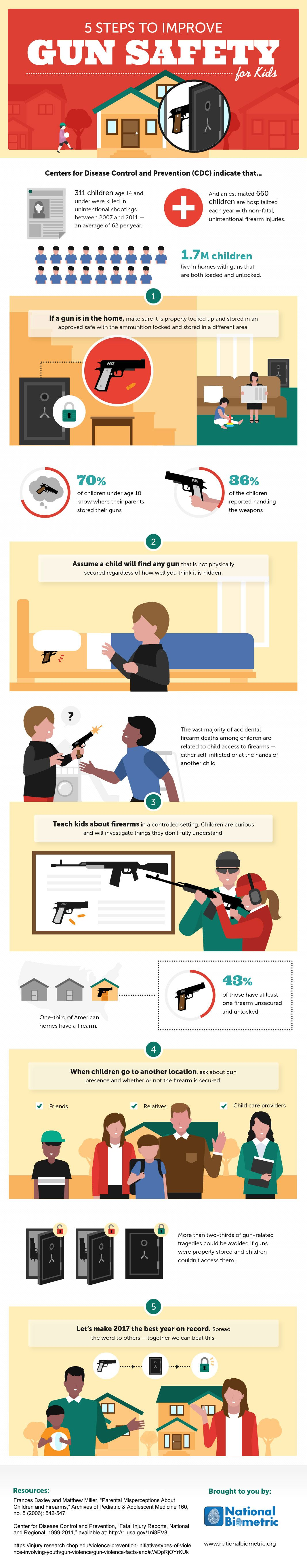 5 Steps To Improve Gun Safety For Kids