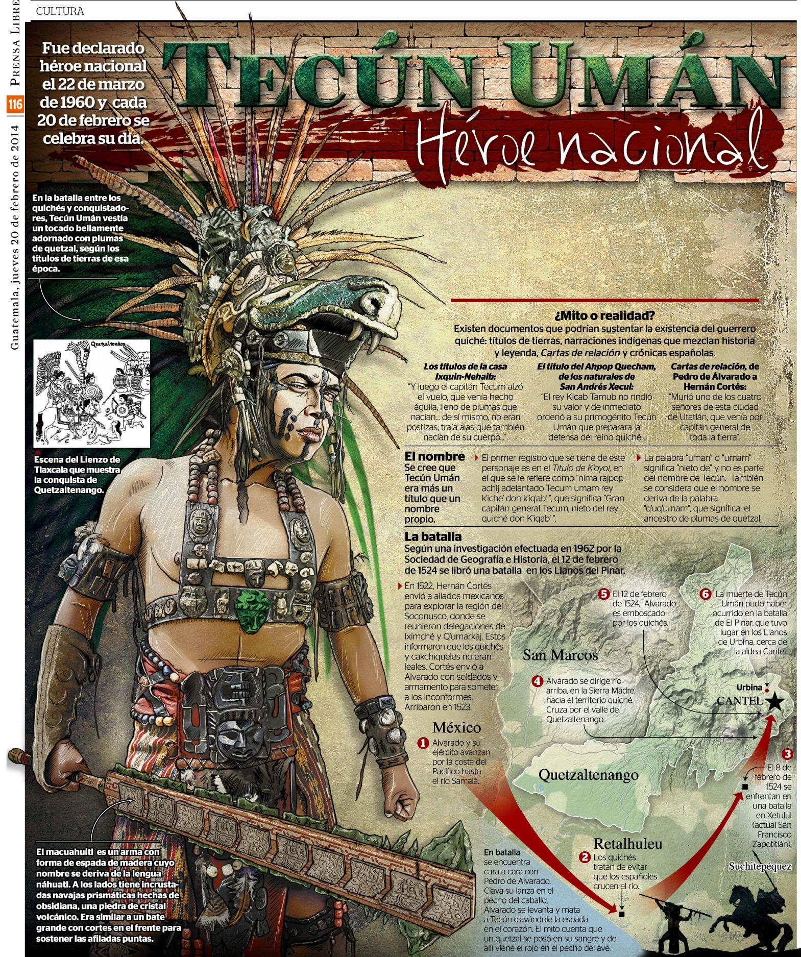 Tecun Uman Spanish Culture Spanish Lessons Teaching Spanish