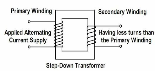 Transformer Types Step Down Transformer Transformers Power Supply Circuit