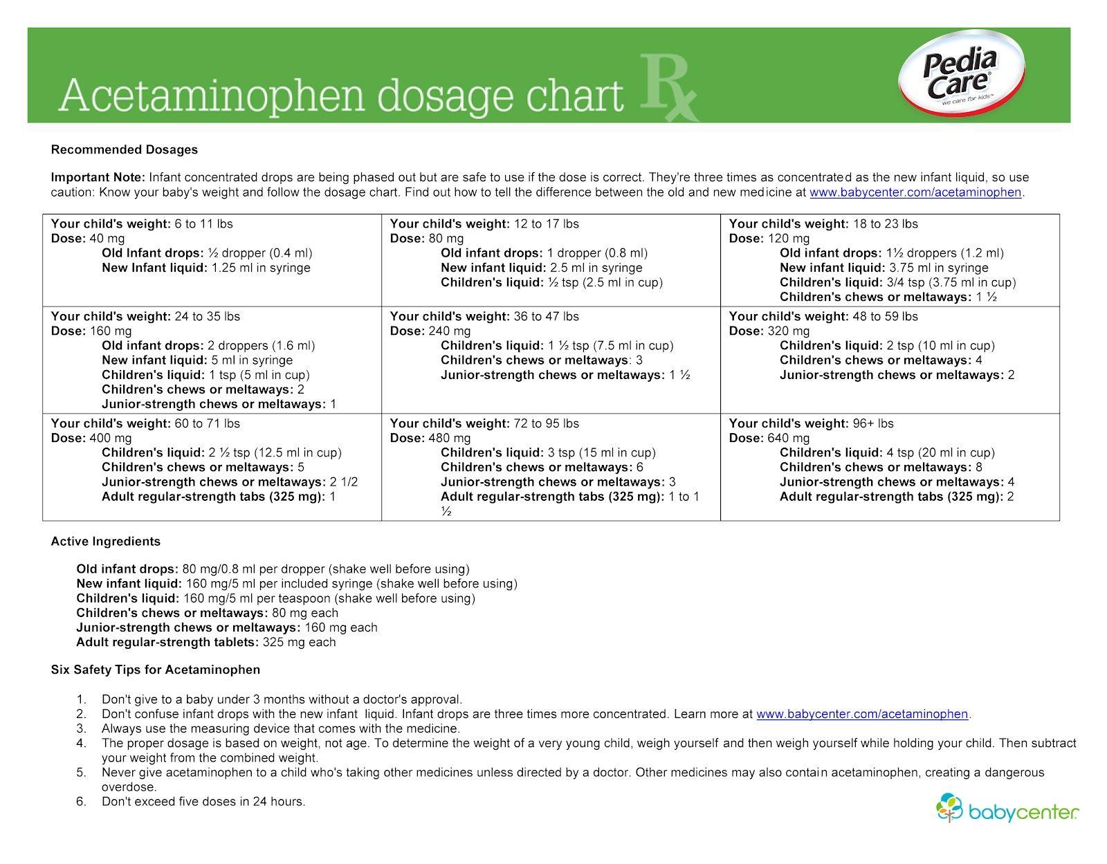 Naptime tales acetaminophen and ibuprofen dosage charts naptime tales acetaminophen and ibuprofen dosage charts nvjuhfo Images