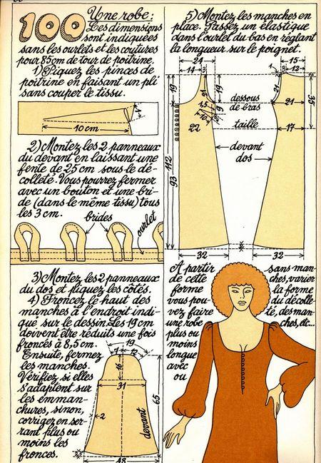Savoir revivre – Le livre   – Clothing patterns – simple shapes and folk
