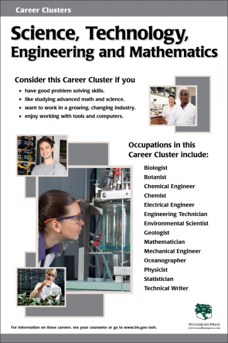 Science, Technology Career clusters, Online college