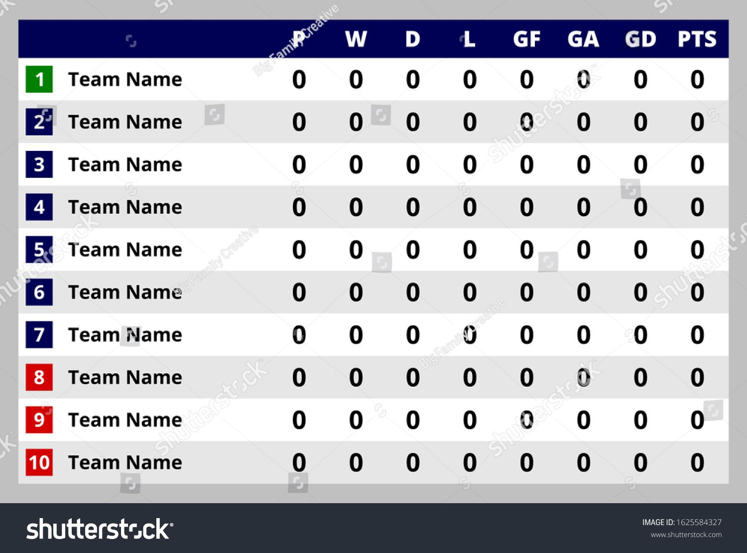 Simple Soccer Standings Vector Template Football Standings Table Ad Sponsored Standings Soccer Simple Vecto In 2020 Soccer Standings Templates Resume Templates