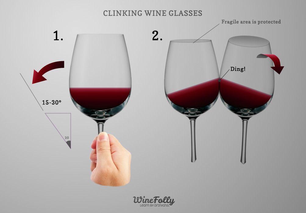En kort Guide til den rigtige måde at skåle med krystal vinglas #Riedel #RoomsaDK #Riedelwineglass #wineglass #skål