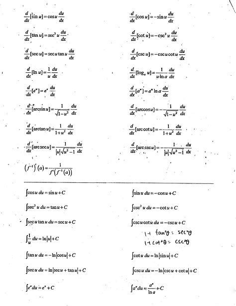 Image result for Calculus Formulas Cheat Sheet | Calculus ...