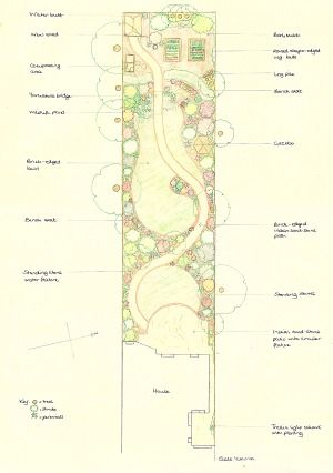 good example of a long thin garden with a formal shaped lawn by the