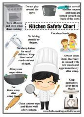 kitchen safety chart for kids safety pinterest. Black Bedroom Furniture Sets. Home Design Ideas