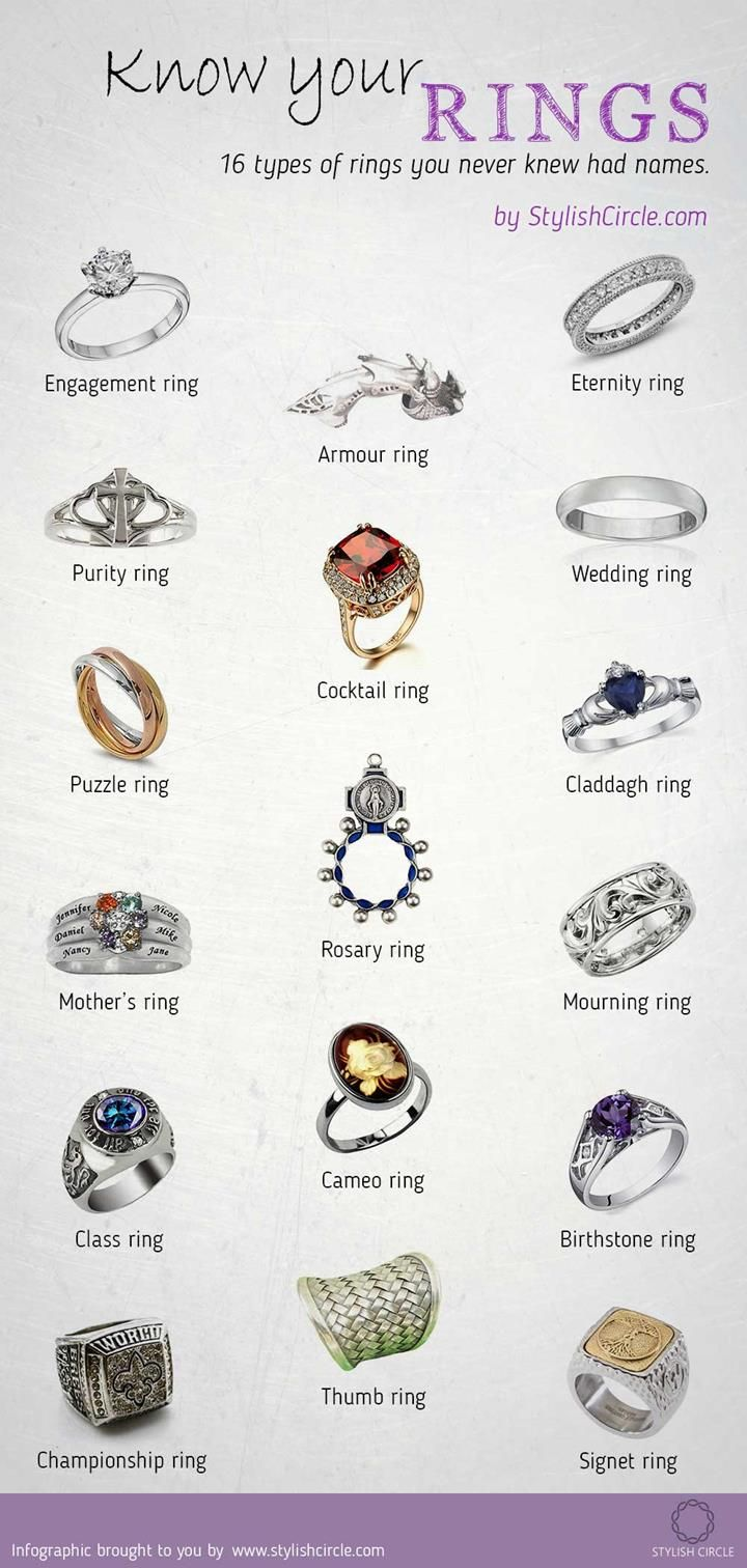 16 Types of Rings You Never Knew Had Names Infographic Ring and