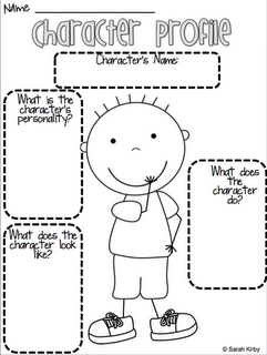 story outline template for kids - character mapping is another fun way to teach a child how