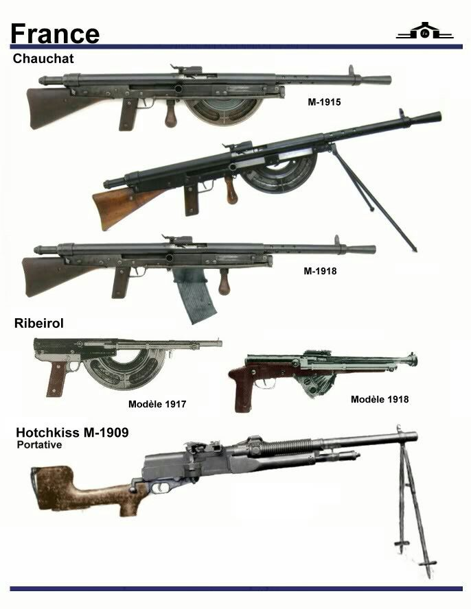 The French Chauchat Automatic rifle, the Hotchkiss Machinegun, and the Ribierol SMG WWI weapons