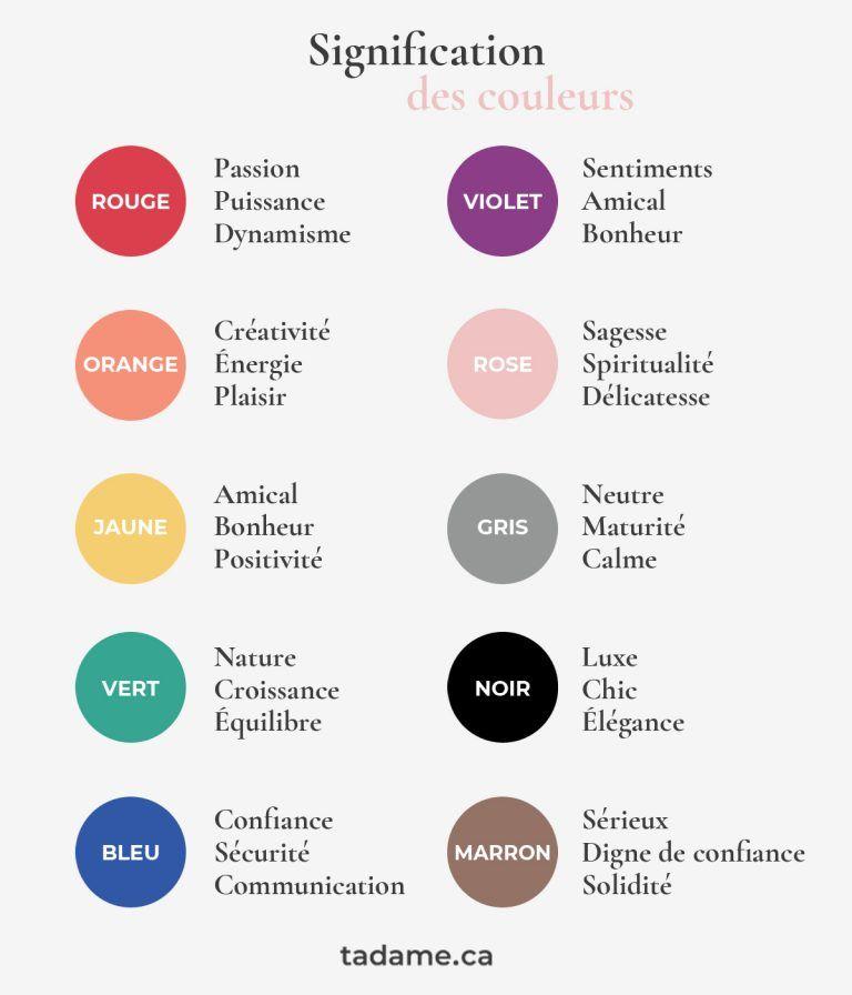 Signification Des Couleurs Signification Des Couleurs Psychologie Des Couleurs Symbolique Des Couleurs