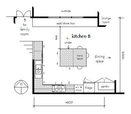 typical kitchen island dimensions kitchen island layouts dimensions 5118