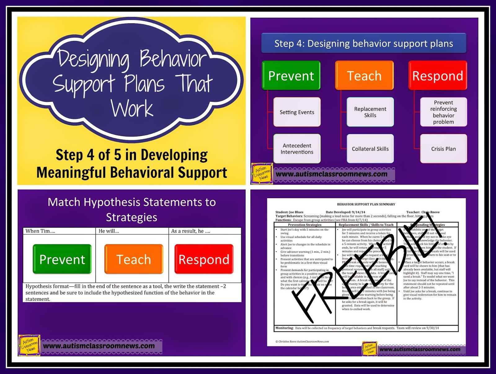 behavioral support plans apa Behavioral intervention plans may 2011 behavioral intervention plans - word (102 kb) this is one in a series of policy briefs prepared by the new york state education department, on topics pertaining to implementation of the individuals with disabilities education act (idea) in new york state.