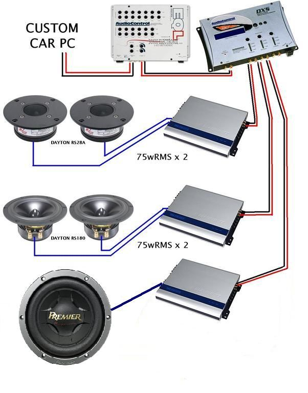 simple car sound system
