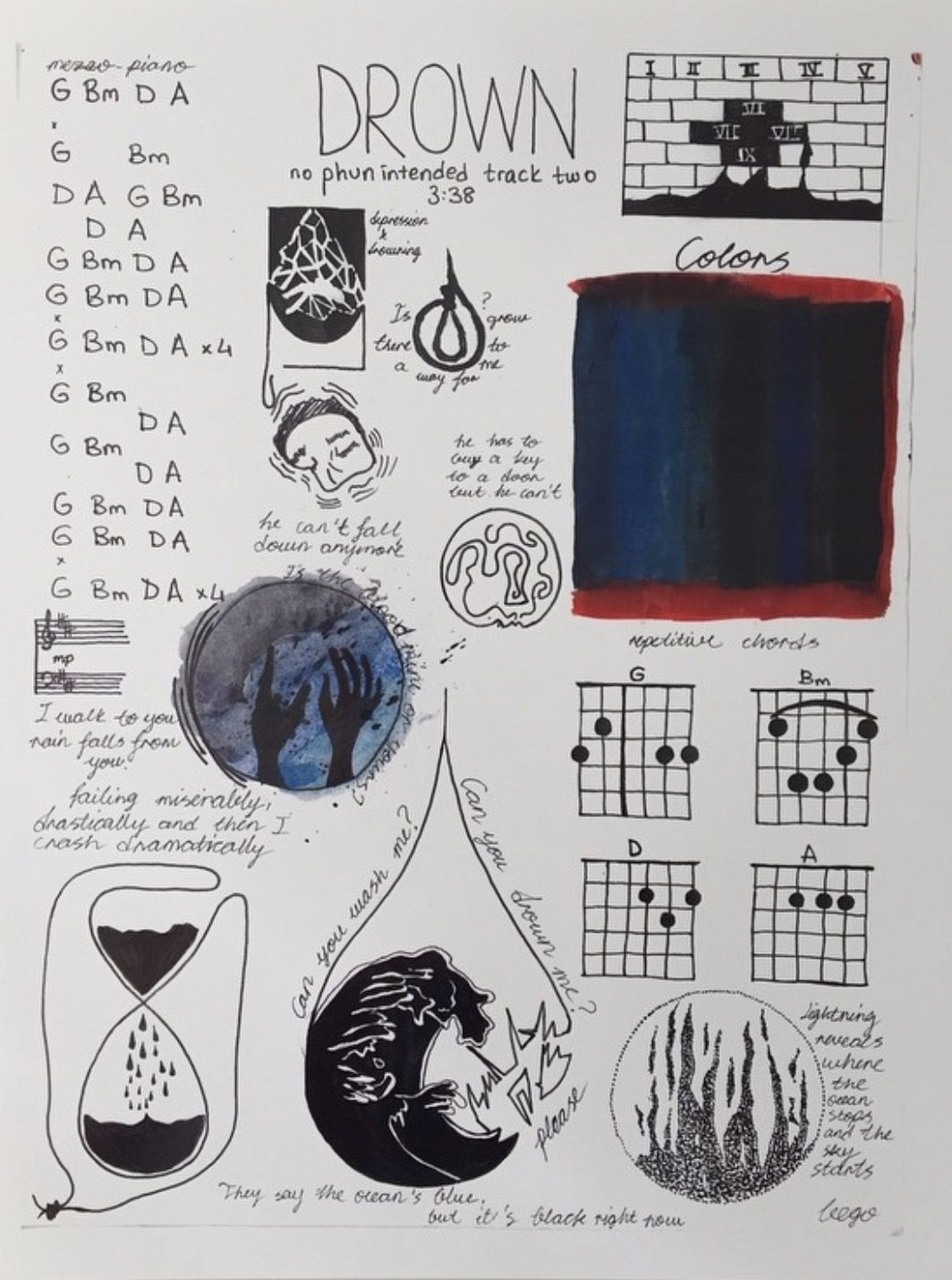 Drown Clique Art Tyler Joseph Warning At Kaezzi Pins Are