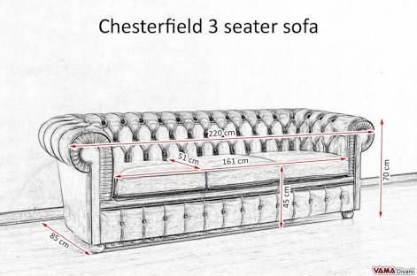 Cool Image Result For Chesterfield Sofa Frame Plans Art Sofa Beutiful Home Inspiration Cosmmahrainfo
