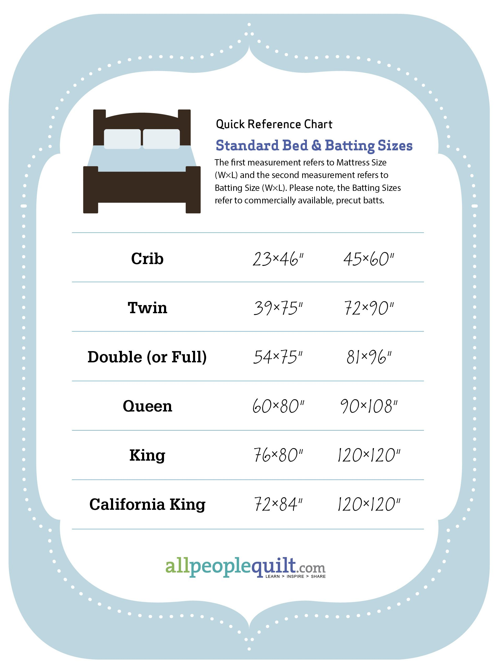 Standard Quilt Sizes How To Measure And Determine Size