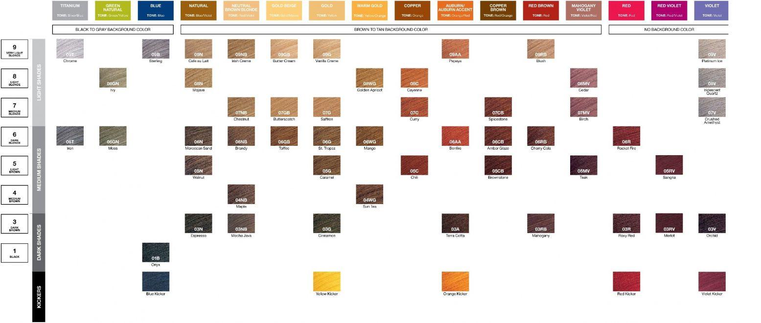 Redken shades eq gloss cerca con google casa pinterest redken shades eq gloss cerca con google casa pinterest redken shades eq nvjuhfo Image collections