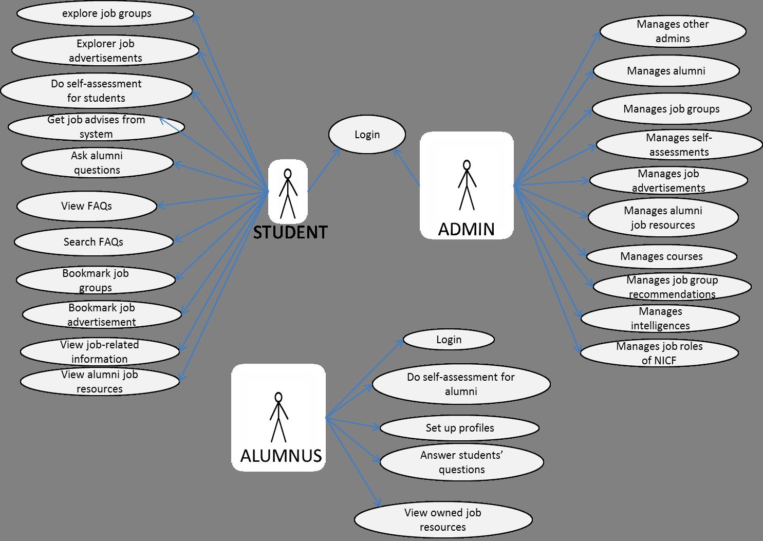 use case diagram.png (PNG Image, 1485 × 1053 pixels ...