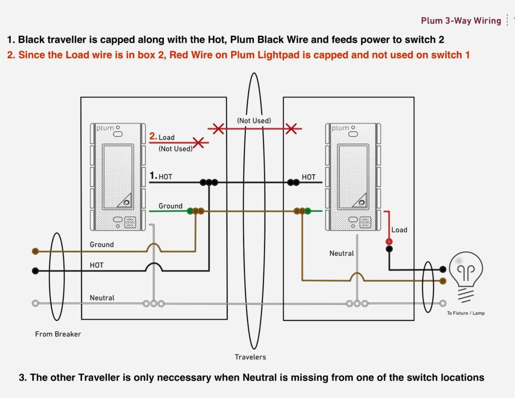 Bremas Boat Lift Drum Switch Wiring Diagram