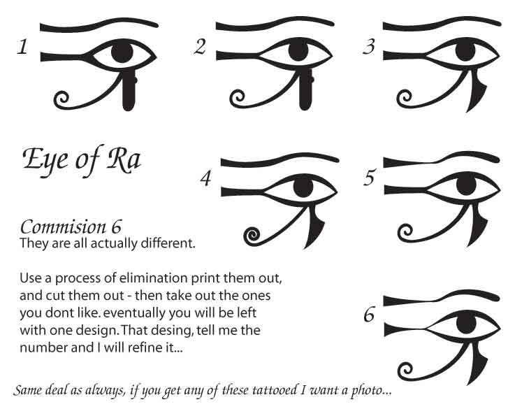 Eye Tattoo Meaning Symbol