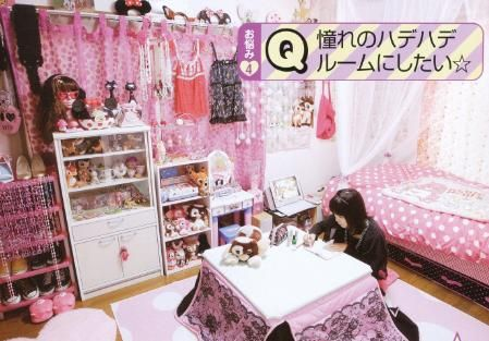 Pin By Raaraa Candy Candy On Kawaii Rooms Kawaii Room Cute