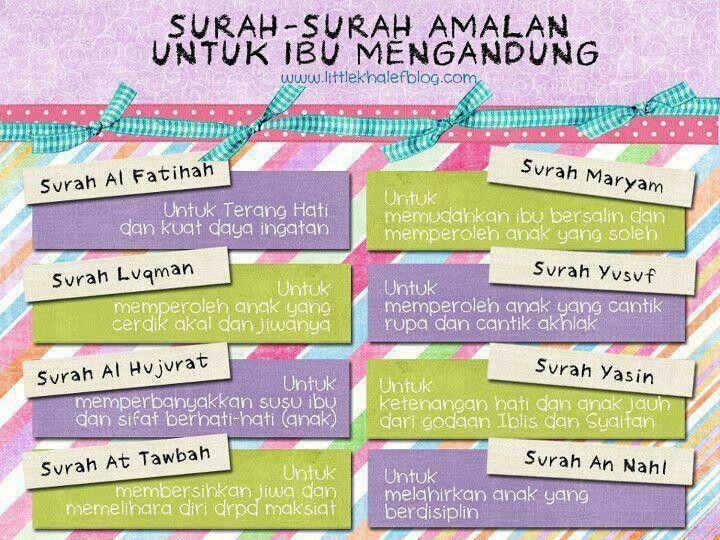 Surat Al Quran Untuk Ibu Hamil Islam Ibu Belajar Dan