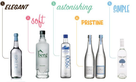 Fancy Bottled Water Recommendations From A Water Sommelier
