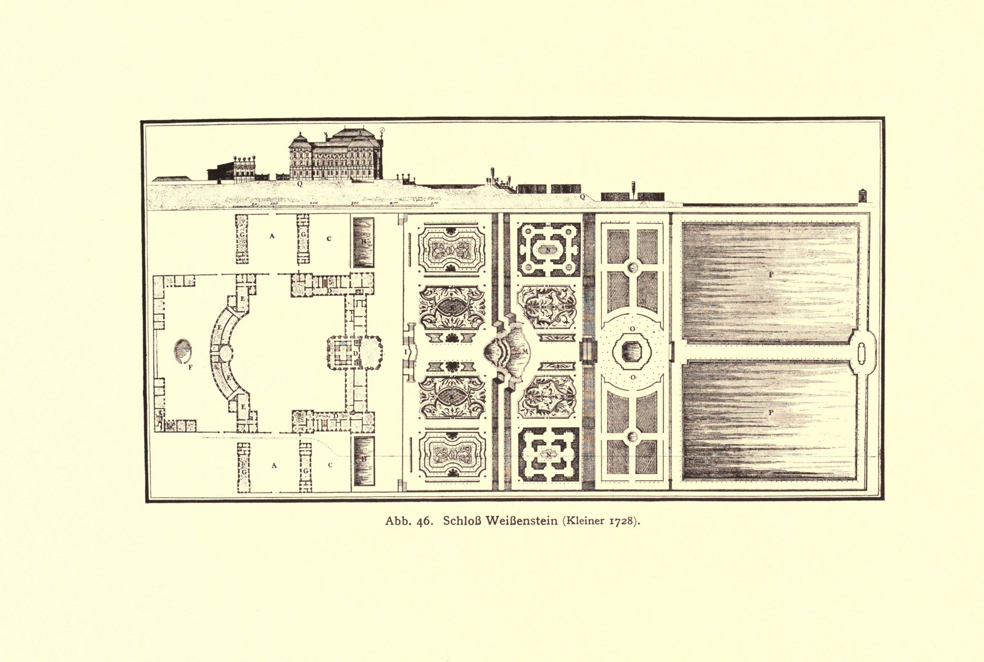 Design   Architectural   Garden Design   German   Formal Garden Plan
