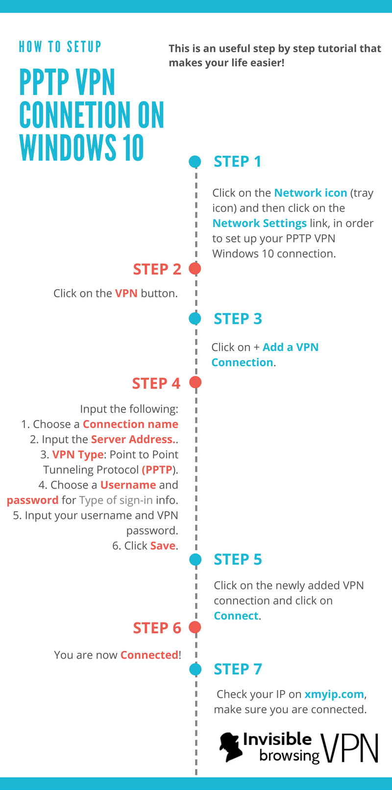 Easy step by step tutorial about how to setup a PPTP VPN