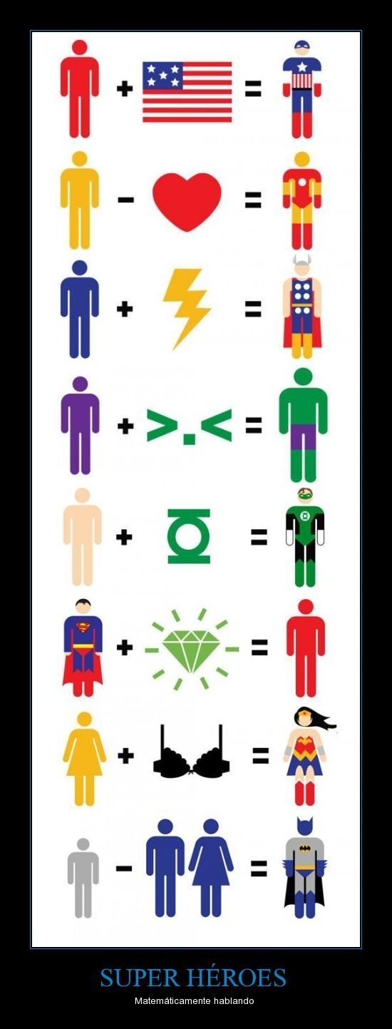 Caption says: Super heroes: Mathematically speaking I love Superman's and Batman's