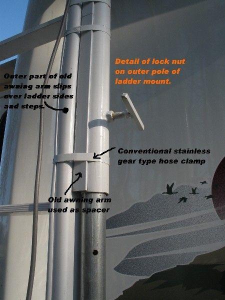 Detail Of Satellite Ladder Mount Camping Satellite