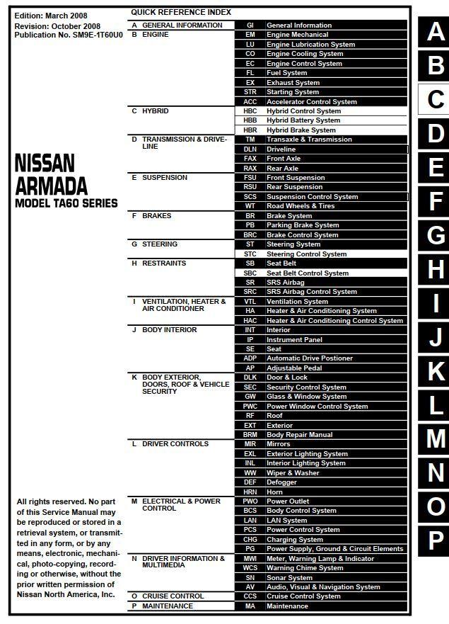 New post (NISSAN ARMADA MODEL TA60 SERIES 2009 SERVICE