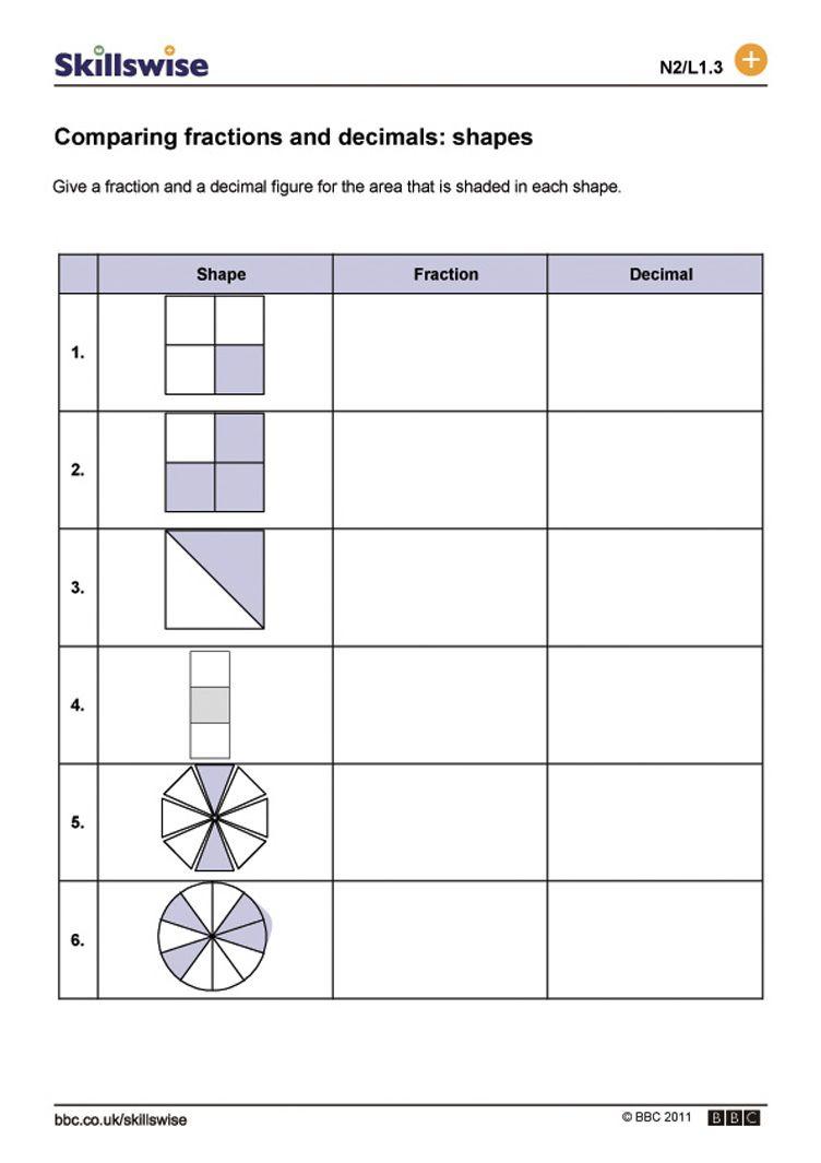 comparing fractions and decimals shapes decimal fraction percent ...