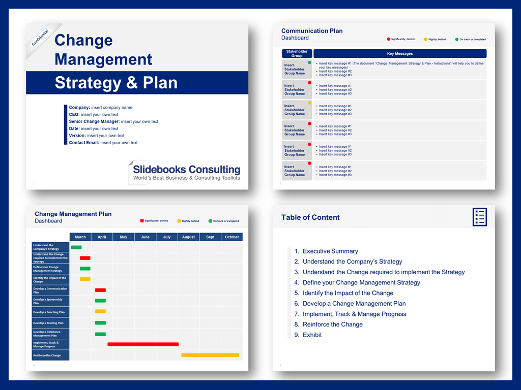 Change Project Management Toolkit Change Management Project Management Tools Management
