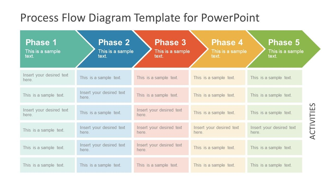 Powerpoint Segmented Work Process Metaphor Model Flow Chart Template Process Flow Chart Template Process Flow Diagram